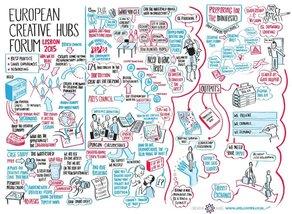 Maker Library Talk at Creative Hubs Forum Lisbon  © Joel Cooper