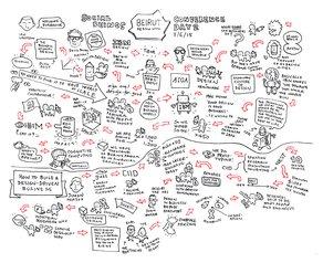 Ross Atkin at Beirut Design Week  Illustration by Ross Atkin