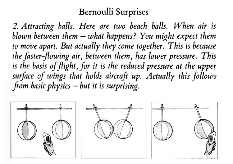 Example from, 'Hands on science: an introduction to the Bristol Exploratory' (R.Gregory, 1986)